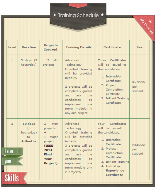PHP internship
